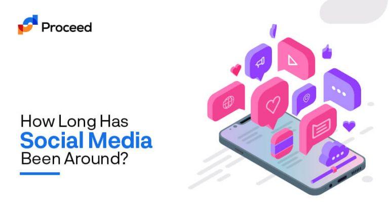 How Long Has Social Media Been Around